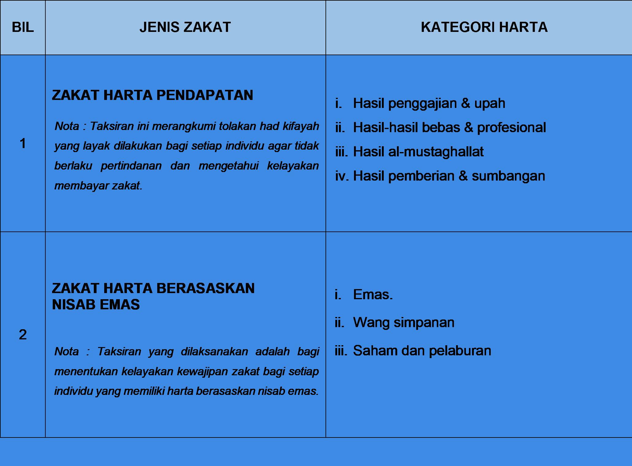 zakat@family Lembaga Zakat Selangor